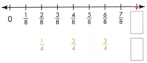 Envision Math Common Core Grade 3 Answers Topic 13 Fraction Equivalence and Comparison 105