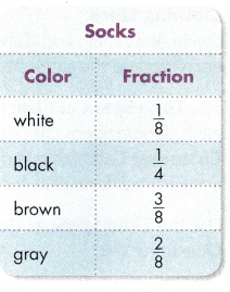 Envision Math Common Core Grade 3 Answers Topic 13 Fraction Equivalence and Comparison 127