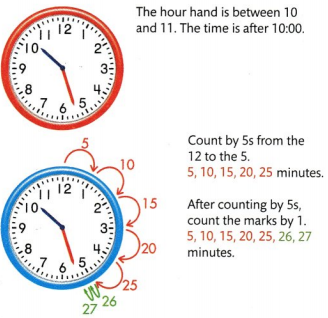 Envision Math Common Core Grade 3 Answers Topic 14 Solve Time, Capacity, and Mass Problems 102