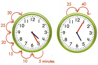 Envision Math Common Core Grade 3 Answers Topic 14 Solve Time, Capacity, and Mass Problems 105