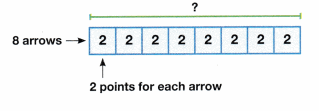 Envision Math Common Core Grade 3 Answers Topic 2 Multiplication Facts Use Patterns 91.11