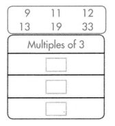 Envision Math Common Core Grade 4 Answer Key Topic 7 Factors and Multiples 33