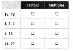 Envision Math Common Core Grade 4 Answer Key Topic 7 Factors and Multiples 40
