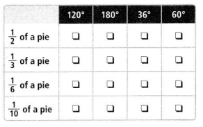 Envision Math Common Core Grade 4 Answers Topic 15 Geometric Measurement Understand Concepts of Angles and Angle Measurement 123