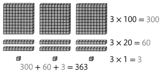 Envision Math Common Core Grade 4 Answers Topic 3 Use Strategies and Properties to Multiply by 1-Digit Numbers 90