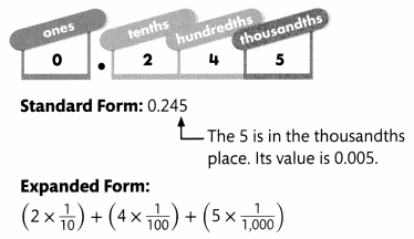 Envision Math Common Core Grade 5 Answer Key Topic 1 Understand Place Vale 36.3