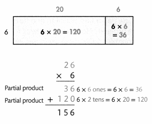 Envision Math Common Core Grade 5 Answer Key Topic 3 Fluently Multiply Multi-Digit Whole Numbers 50.9