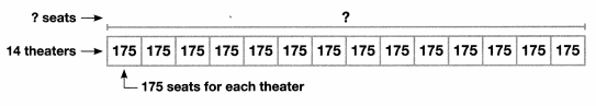 Envision Math Common Core Grade 5 Answers Topic 3 Fluently Multiply Multi-Digit Whole Numbers 93.2