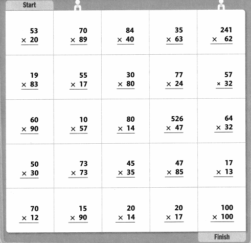 Envision Math Common Core Grade 5 Answers Topic 3 Fluently Multiply Multi-Digit Whole Numbers 99.6