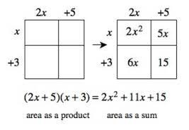 Envision Math Common Core Grade 7 Answer Key Topic 5 Solve Problems Using Equations and Inequalities-11
