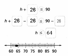 Envision Math Common Core Grade 7 Answer Key Topic 5 Solve Problems Using Equations and Inequalities-19