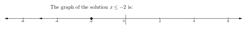 Envision Math Common Core Grade 7 Answer Key Topic 5 Solve Problems Using Equations and Inequalities-24