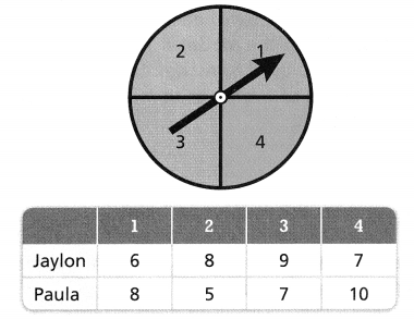 Envision Math Common Core Grade 7 Answer Key Topic 7 Probability 113