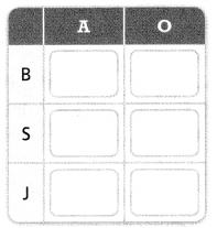 Envision Math Common Core Grade 7 Answer Key Topic 7 Probability 116