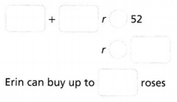 Envision Math Common Core Grade 7 Answers Topic 5 Solve Problems Using Equations and Inequalities 8.28