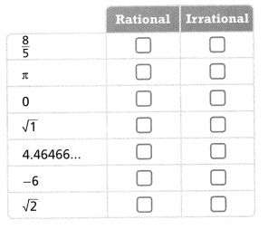 Envision Math Common Core Grade 8 Answer Key Topic 1 Real Numbers 25.6