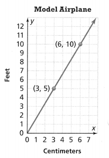 Envision Math Common Core Grade 8 Answer Key Topic 2 Analyze And Solve Linear Equations 180.2