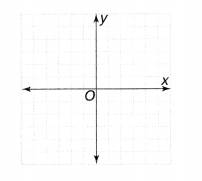Envision Math Common Core Grade 8 Answer Key Topic 3 Use Functions To Model Relationships 5.111