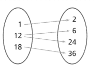Envision Math Common Core Grade 8 Answer Key Topic 3 Use Functions To Model Relationships 5.6