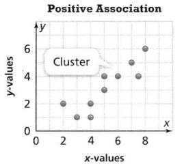 Envision Math Common Core Grade 8 Answer Key Topic 4 Investigate Bivariate Data 10.5