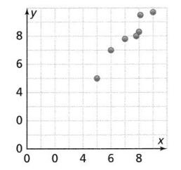 Envision Math Common Core Grade 8 Answer Key Topic 4 Investigate Bivariate Data 13.3
