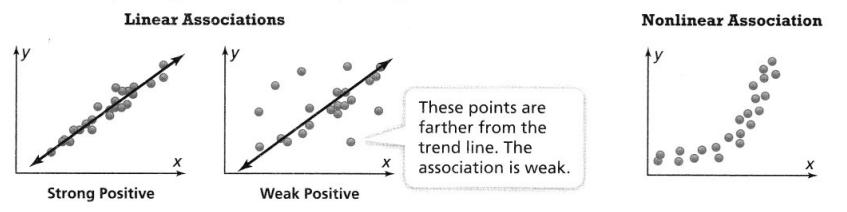 Envision Math Common Core Grade 8 Answer Key Topic 4 Investigate Bivariate Data 13.6