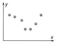 Envision Math Common Core Grade 8 Answer Key Topic 4 Investigate Bivariate Data 13.8