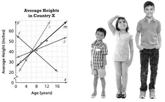 Envision Math Common Core Grade 8 Answer Key Topic 4 Investigate Bivariate Data 13.9