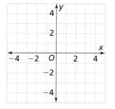 Envision Math Common Core Grade 8 Answer Key Topic 4 Investigate Bivariate Data 7