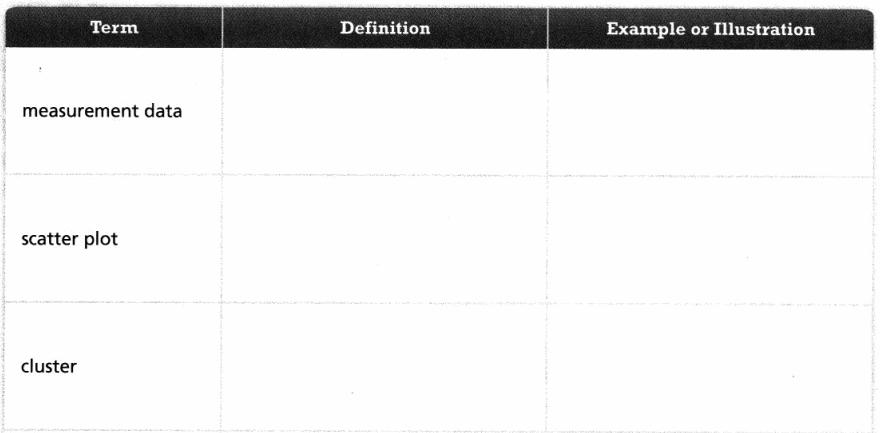 Envision Math Common Core Grade 8 Answer Key Topic 4 Investigate Bivariate Data 9.1