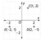 Envision Math Common Core Grade 8 Answer Key Topic 7 Understand And Apply The Pythagorean Theorem 72