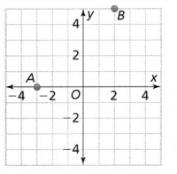 Envision Math Common Core Grade 8 Answer Key Topic 7 Understand And Apply The Pythagorean Theorem 84