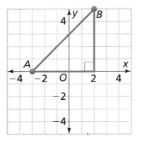 Envision Math Common Core Grade 8 Answer Key Topic 7 Understand And Apply The Pythagorean Theorem 85