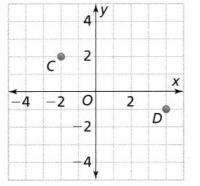 Envision Math Common Core Grade 8 Answer Key Topic 7 Understand And Apply The Pythagorean Theorem 86