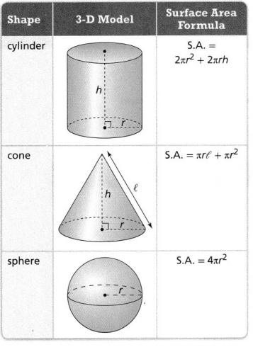 Envision Math Common Core Grade 8 Answer Key Topic 8 Solve Problems Involving Surface Area And Volume 79