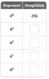 Envision Math Common Core Grade 8 Answers Topic 1 Real Numbers 85.1