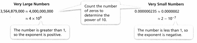 Envision Math Common Core Grade 8 Answers Topic 1 Real Numbers 89.1