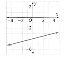 Envision Math Common Core Grade 8 Answers Topic 2 Analyze And Solve Linear Equations 192.99