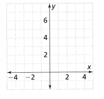 Envision Math Common Core Grade 8 Answers Topic 2 Analyze And Solve Linear Equations 199.5