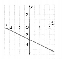 Envision Math Common Core Grade 8 Answers Topic 2 Analyze And Solve Linear Equations 199.6