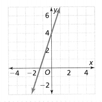 Envision Math Common Core Grade 8 Answers Topic 2 Analyze And Solve Linear Equations 199.7