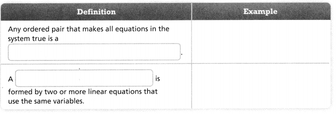 Envision Math Common Core Grade 8 Answers Topic 5 Analyze And Solve Systems Of Linear Equations 45