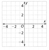 Envision Math Common Core Grade 8 Answers Topic 5 Analyze And Solve Systems Of Linear Equations 48
