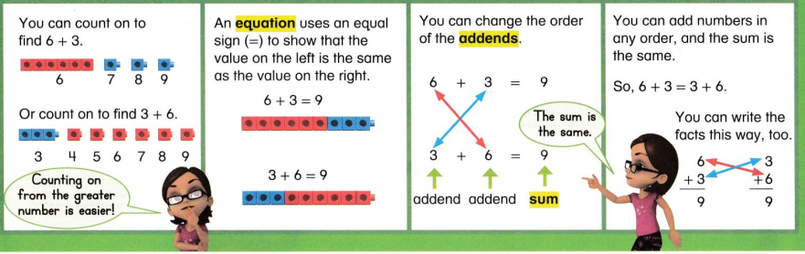 Envision Math Common Core 2nd Grade Answer Key Topic 1 Fluently Add and Subtract Within 20 10