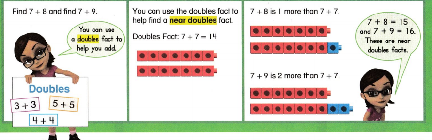 Envision Math Common Core 2nd Grade Answer Key Topic 1 Fluently Add and Subtract Within 20 19