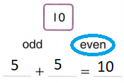 Envision-Math-Common-Core-2nd-Grade-Answer-Key-Topic-2-Work-with-Equal-Groups-15