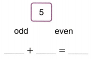 Envision Math Common Core 2nd Grade Answer Key Topic 2 Work with Equal Groups 16