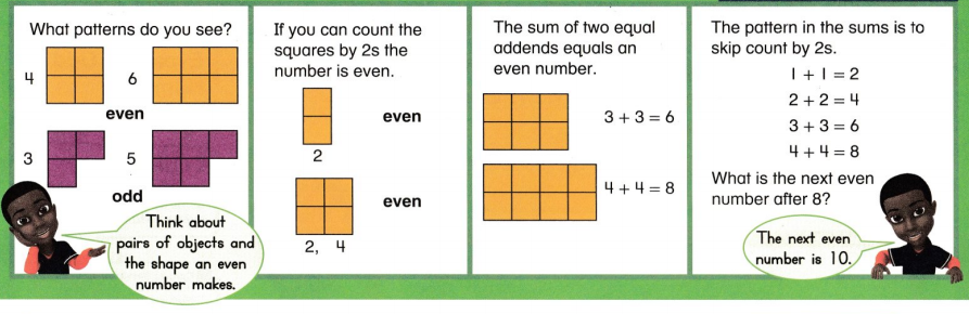 Envision Math Common Core 2nd Grade Answer Key Topic 2 Work with Equal Groups 20