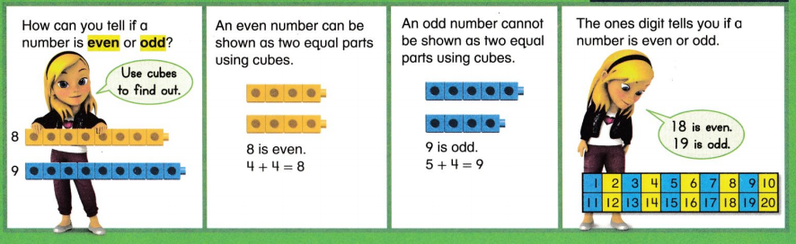 Envision Math Common Core 2nd Grade Answer Key Topic 2 Work with Equal Groups 8