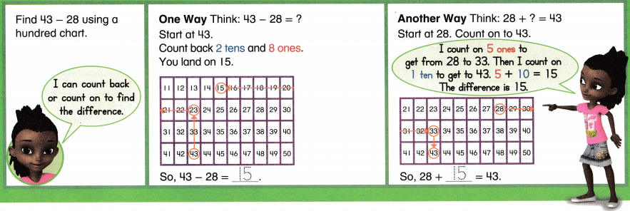Envision Math Common Core 2nd Grade Answer Key Topic 5 Subtract Within 100 Using Strategies 10